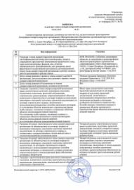 Выписка МООАСП от 04.02.2019