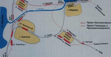 Внешний железнодорожный транспорт горно-обогатительного комбината «Апатит»