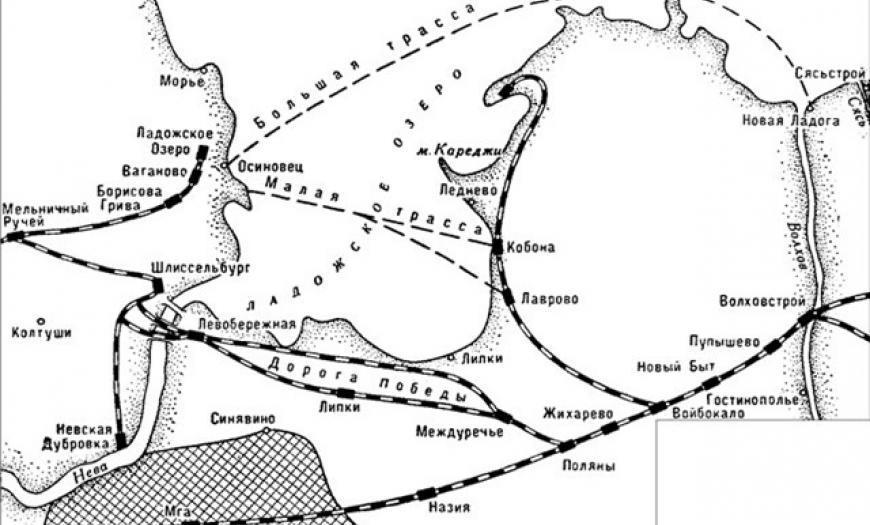Железнодорожная линия Войбокало — Кобона — Коса