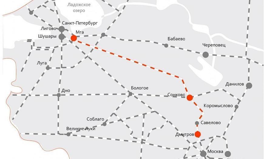 Савелово — Сонково — Мга Октябрьской железной дороги